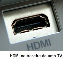 HDMI na traseira de uma TV